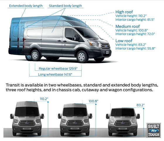 2015 Ford Transit Wheelbase Roof