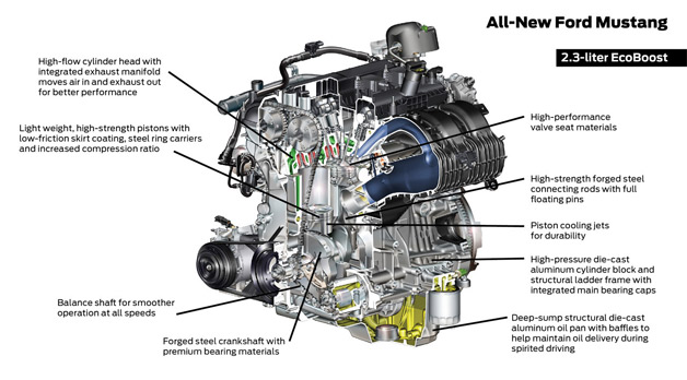 ford ecoboost engine diagram ford wiring diagrams