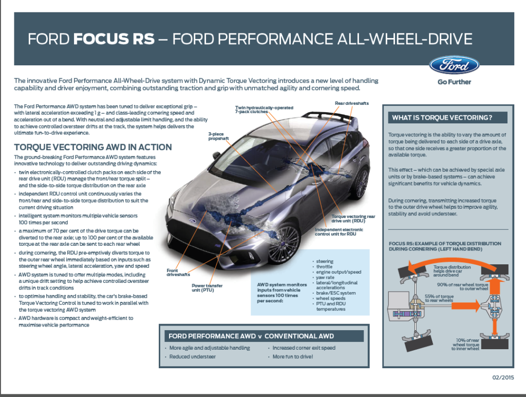 Sure-Footed Ford's: Ford Intelligent All-Wheel-Drive